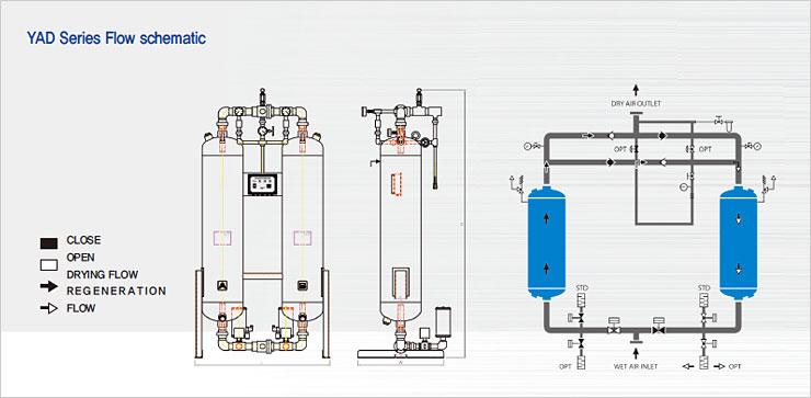 Yujin Micos Air Compressor
